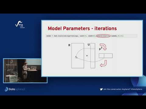 Collaborative Filtering Microservices on Spark