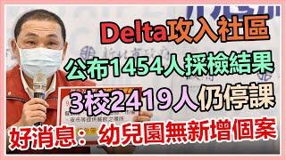 Delta入侵新北 侯友宜防疫最新說明