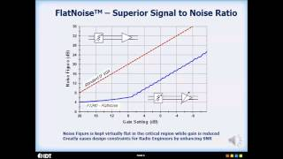 Flat Noise RF Technology by IDT