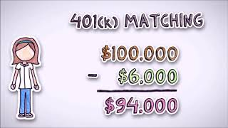 What is a 401k?