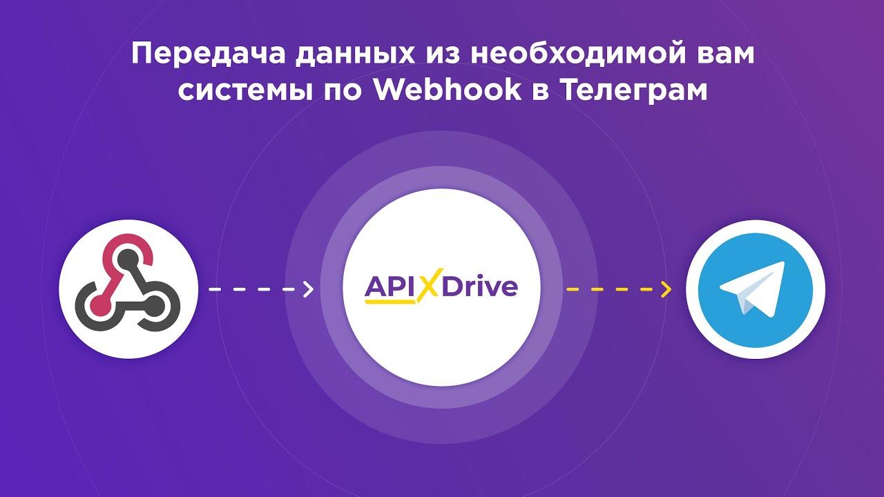 Как настроить выгрузку данных по Webhook в виде уведомлений в Telegram?