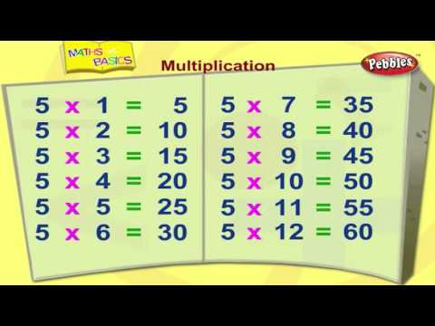 Multiply Two Digit Number by a Single Digit Number Hindi
