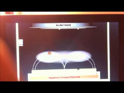 PVD RF Sputtering coating principle Magnetron Sputter Deposition Process Animation