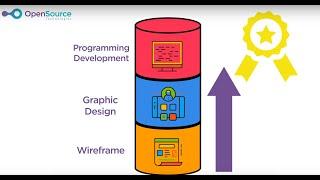 OpenSource Technologies - Video - 2