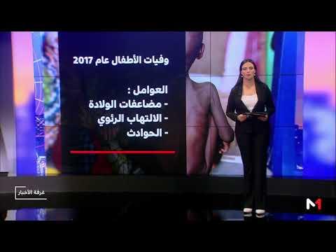 العرب اليوم - شاهد: تقرير أممي جديد بشأن عدد وفيات الأطفال