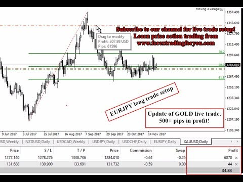 mp4 Investing Eur Jpy Chart, download Investing Eur Jpy Chart video klip Investing Eur Jpy Chart