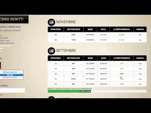 Trading di opzioni binarie su adx