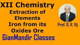 Learn Self Reduction In Metallurgy Of Copper And Lead meaning