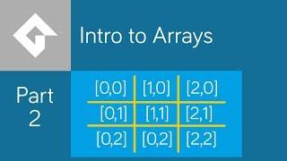 Arrays in GameMaker Studio - Part 2 (2D Arrays)