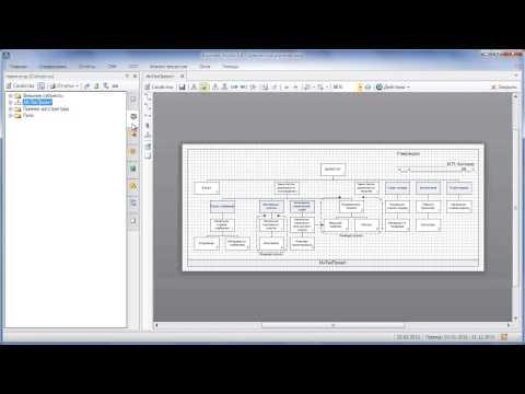 Business Studio 4.0: проектирование системы целей, бизнес-процессов, организационной структуры
