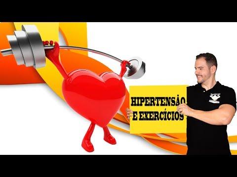 As principais razões para o desenvolvimento de crise hipertensiva fornece