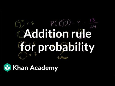 Addition rule for probability (video) | Khan Academy