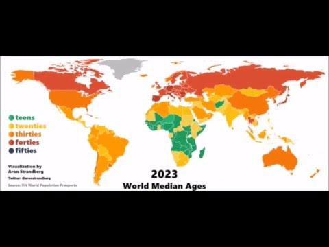 World Median Age 1960-2060