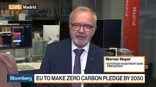 People Detect Climate Change as a Real Threat: European Investment Bank
