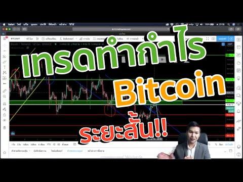 Bitcoin prekyba yra paprasta