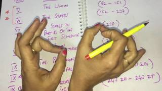 How to Remember Constitution of India Easily