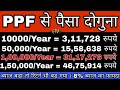 Public Provident Fund (PPF): Double your money in PPF investment, PPF calculator 8% interest