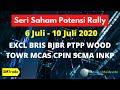 Saham Potensi Rally #EXCL #BRIS #BJBR #PTPP #WOOD #TOWR #MCAS #CPIN #SCMA #INKP 6 Juli - 10 Juli 20