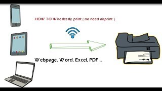 WIRELESS Print from any  Phones, iPhone iOS, Android, Ipad, Tablets to ANY WIFI PRINTER