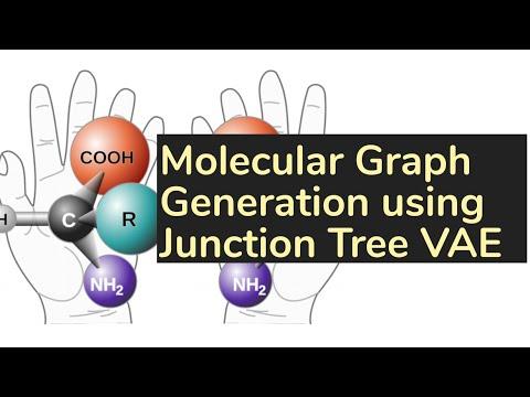 Junction Tree Variational Autoencoder for Molecular Graph Generation