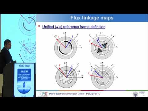 Bojoi R. - Evolution and future trends in electrical drives measurements