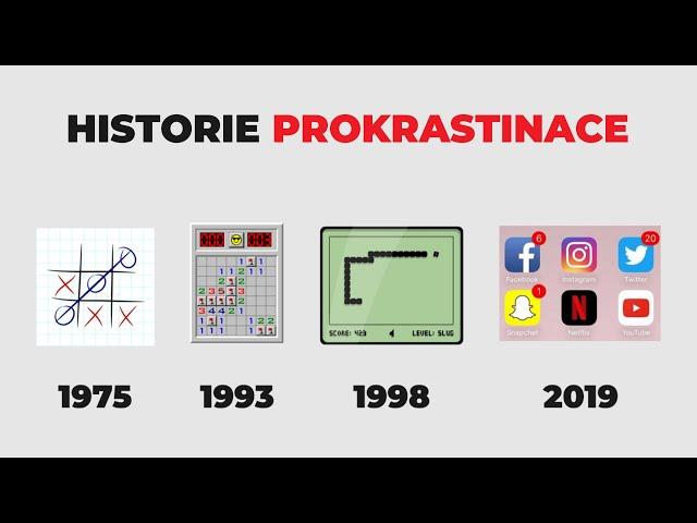 Petr Ludwig: Sociální sítě a prokrastinace