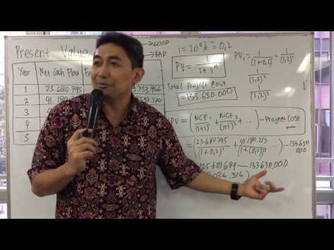 mp4 Capital Investment Analysis Adalah, download Capital Investment Analysis Adalah video klip Capital Investment Analysis Adalah