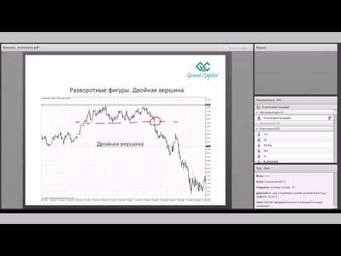 Фигуры технического анализа: точки входа и планирование прибыли