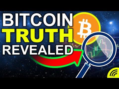 Užstatas skrill per bitcoin