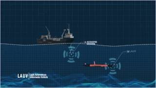INNOVATIVE SOLUTIONS UNDER THE WATER OPERATIONS WITH SIMPLE AND INSPIRED EQUIPMENT & SYSTEMS.