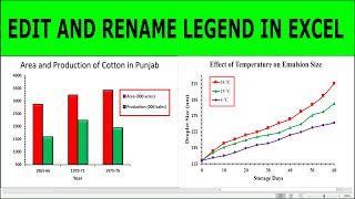 How to Edit and Rename Legend in Microsoft Excel Chart