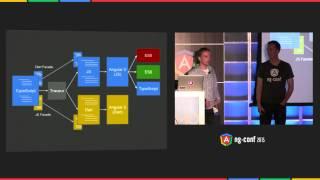 ng-conf 2015 Day 1 Keynote - Brad Green and Igor Minar