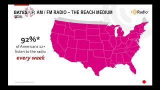 Цифровое радио: обзор последних стандартов - HDRadio, DAB и DRM