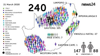 WATCH   SA has 240 confirmed cases of coronavirus, Gauteng leads pack with 125