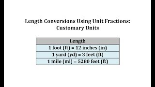 Common Customary Length Conversions Using Unit Fractions