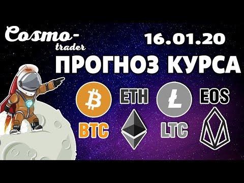 Конвертация биткоин