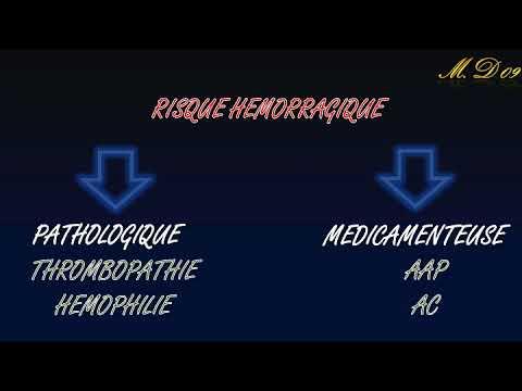 La synthèse de linsuline Biotechnologique