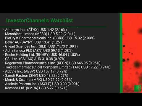 InvestorChannel's Covid-19 Watchlist Update for Tuesday, September, 21, 2021, 16:00 EST