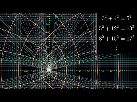 All Possible Pythagorean Triples, Visualized Mp3