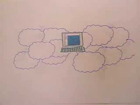 Cloud Computing in simple terms