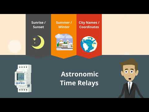What Is Astronomic Time Relay? Why Do We Need It?