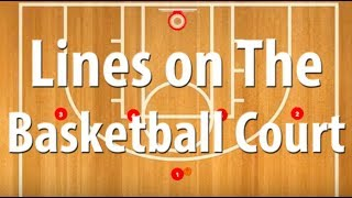Areas Of The Basketball Court | What Are These Lines! For Beginners