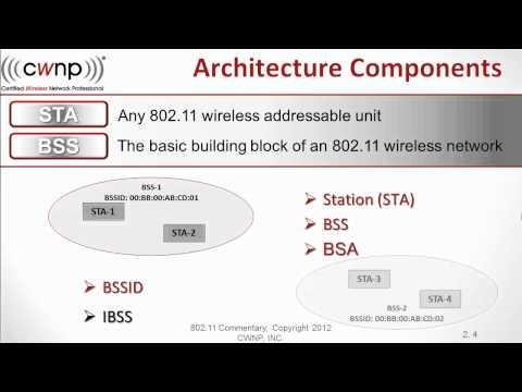 Video 802.11 Commentary Part 4 - WLAN Basic Architecture