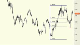 USD/CHF Technical analysis on USD/CHF