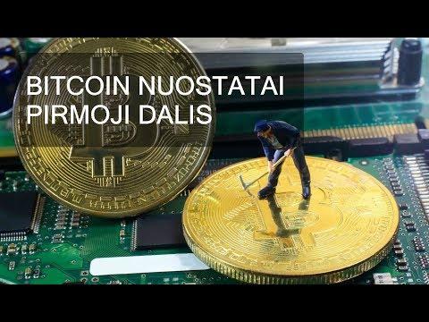 Bitcoin vertė dabar