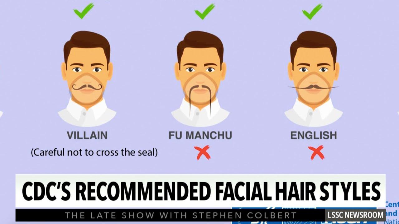 Coronavirus Fears Are Reshaping Global Facial Hair Trends thumbnail