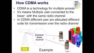 CDMA Cellular Radio Network
