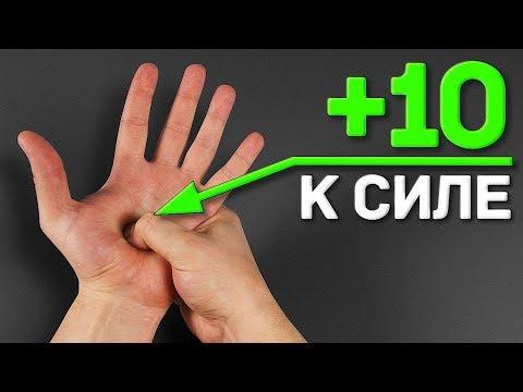 Боль в плечевом суставе при отведении руки вперед