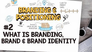 What Is Branding, Brand And Brand Identity - Branding And Positioning By Nayan Bheda