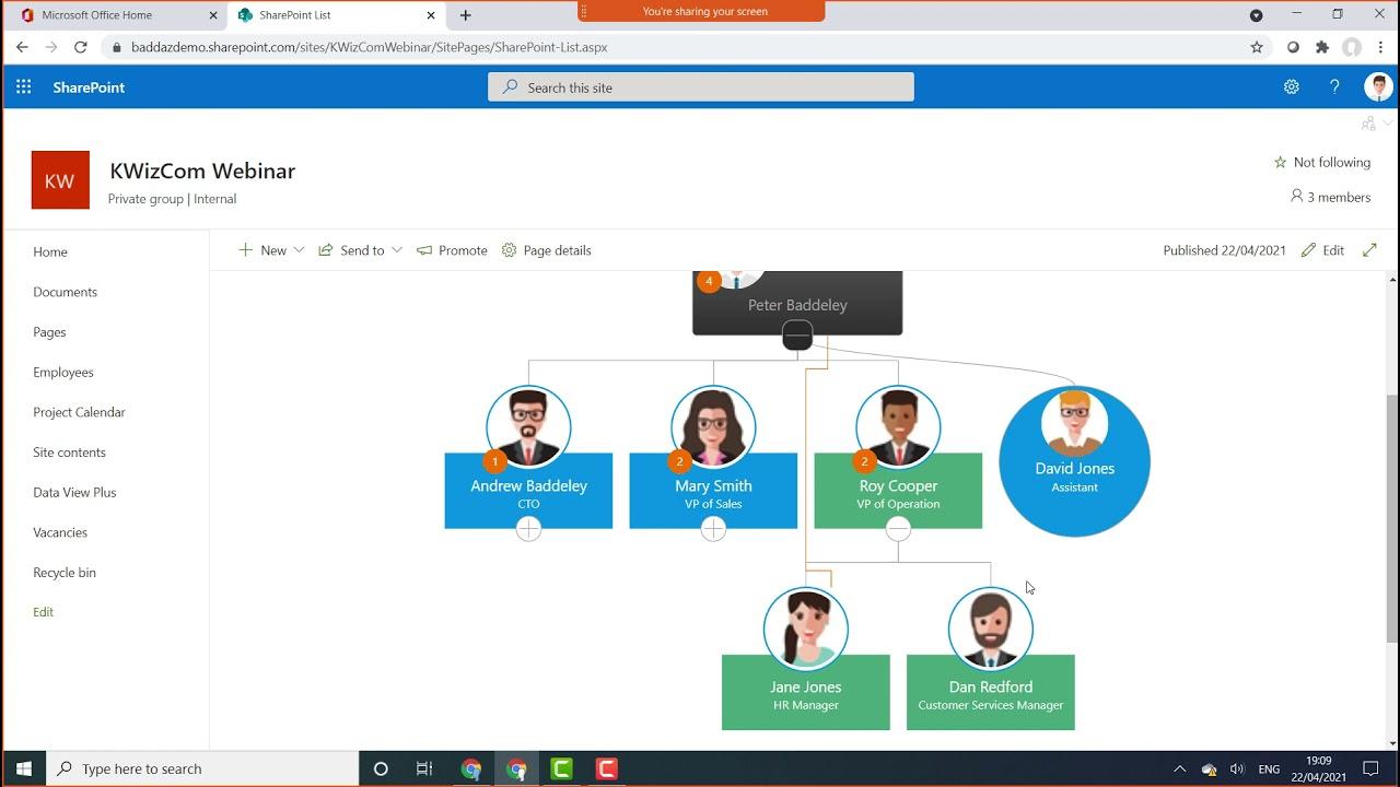 Organization, Department Charts & Directories